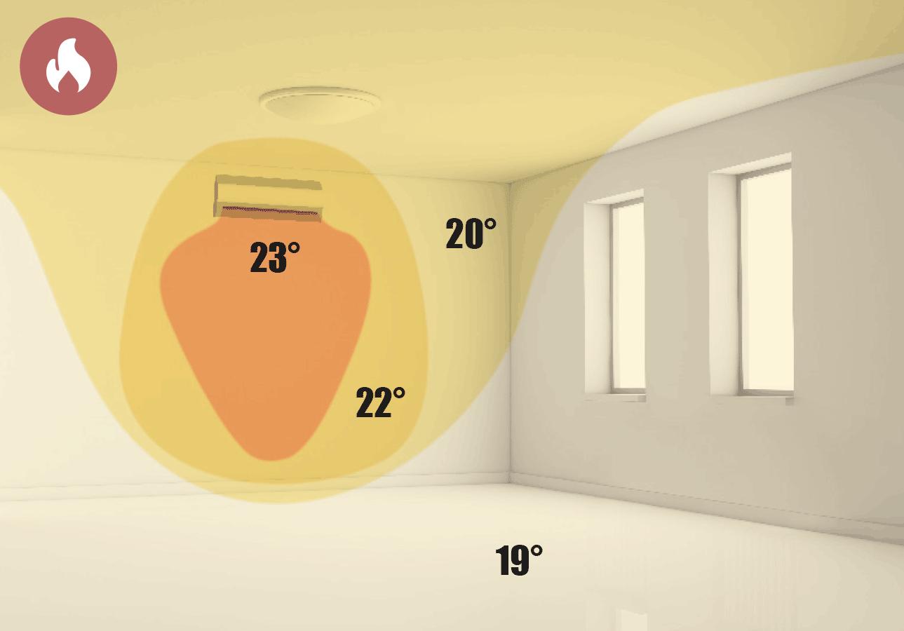 Riscaldamento con aria calda fancoil