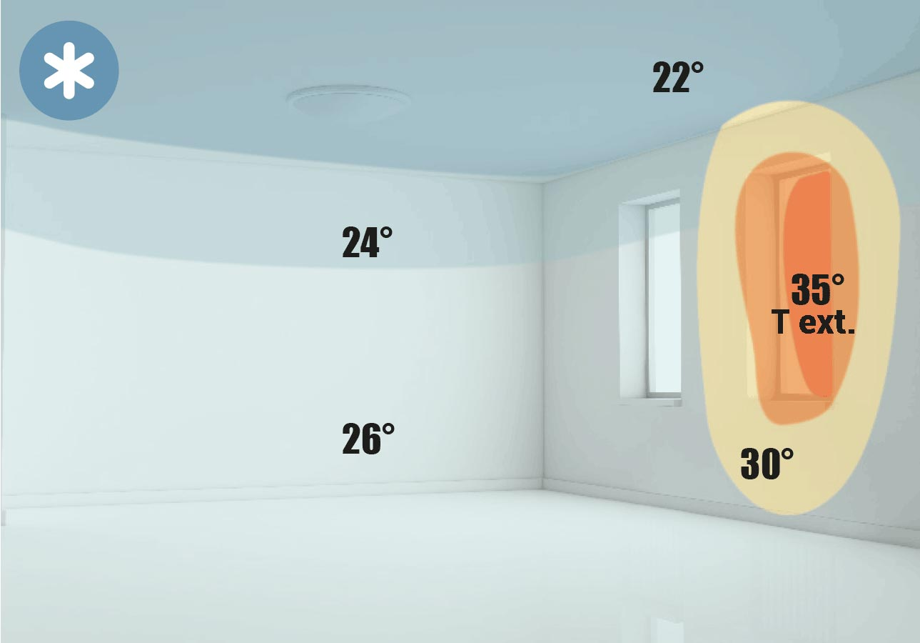 Come raffresca e climatizza il sistema radiante a soffitto